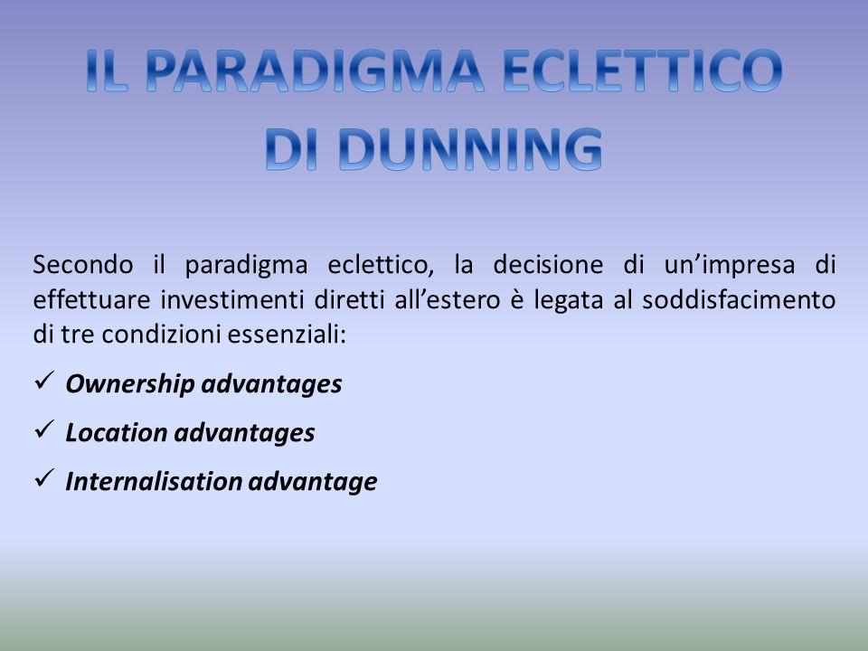 Secondo il paradigma eclettico, la decisione di un'impresa di effettuare investimenti diretti all'estero è legata al soddisfacimento di tre condizioni