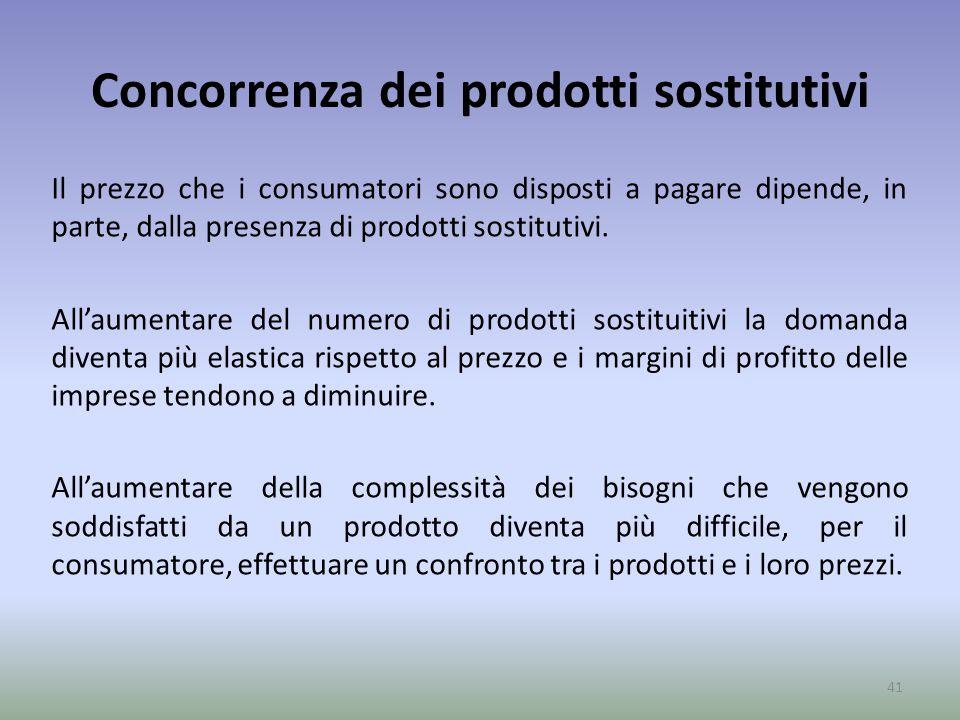 Concorrenza dei prodotti sostitutivi Il prezzo che i consumatori sono disposti a pagare dipende, in parte, dalla presenza di prodotti sostitutivi. All