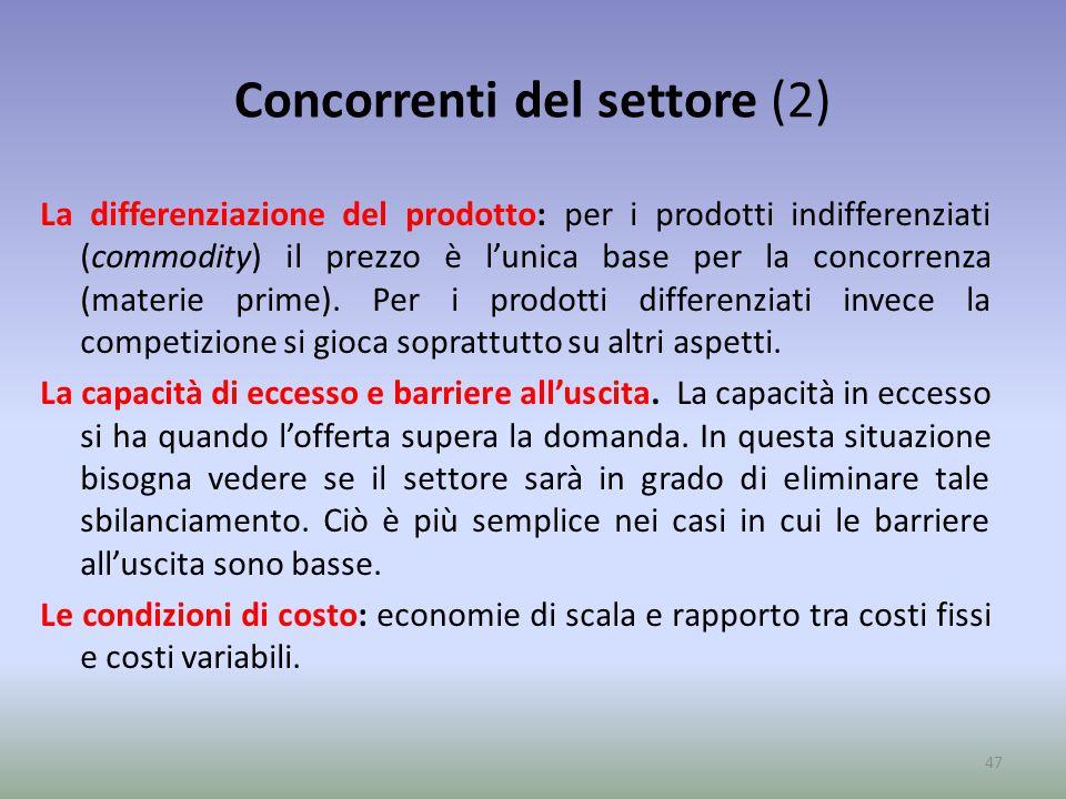 Concorrenti del settore (2) La differenziazione del prodotto: per i prodotti indifferenziati (commodity) il prezzo è l'unica base per la concorrenza (