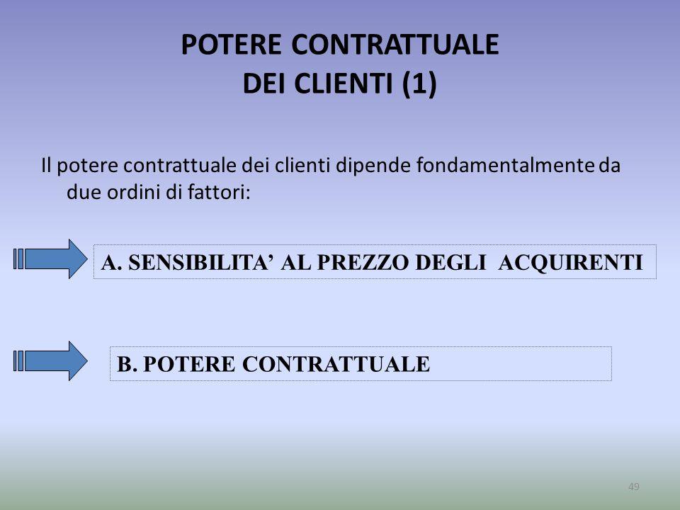 POTERE CONTRATTUALE DEI CLIENTI (1) Il potere contrattuale dei clienti dipende fondamentalmente da due ordini di fattori: 49 A. SENSIBILITA' AL PREZZO