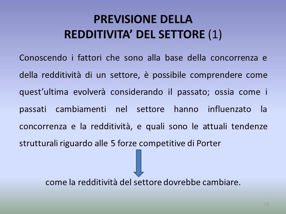 PREVISIONE DELLA REDDITIVITA' DEL SETTORE (1) Conoscendo i fattori che sono alla base della concorrenza e della redditività di un settore, è possibile