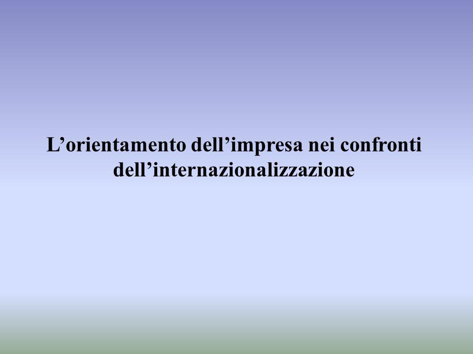 L'orientamento dell'impresa nei confronti dell'internazionalizzazione
