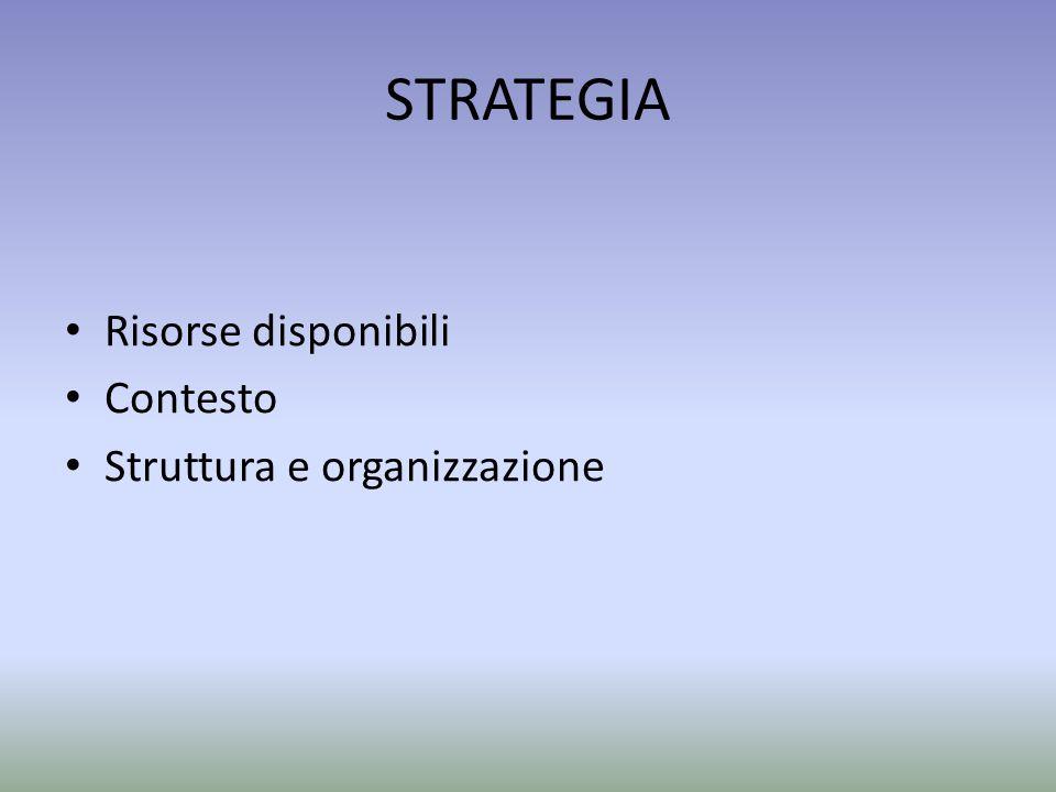 STRATEGIA Risorse disponibili Contesto Struttura e organizzazione