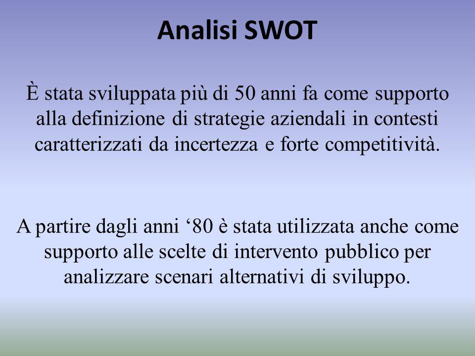 Analisi SWOT È stata sviluppata più di 50 anni fa come supporto alla definizione di strategie aziendali in contesti caratterizzati da incertezza e for