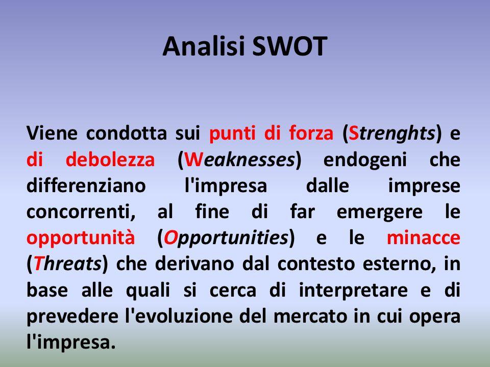 Analisi SWOT Viene condotta sui punti di forza (Strenghts) e di debolezza (Weaknesses) endogeni che differenziano l'impresa dalle imprese concorrenti,