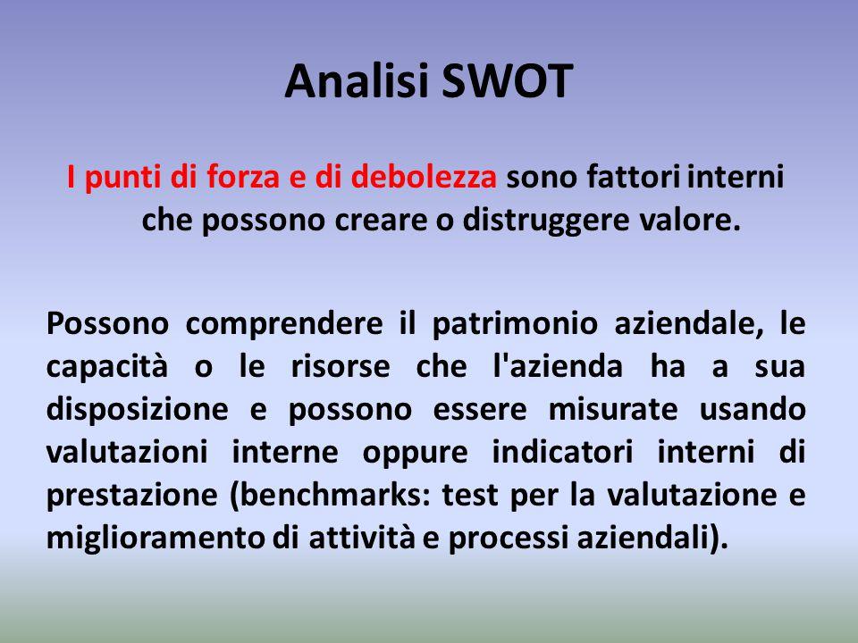 Analisi SWOT I punti di forza e di debolezza sono fattori interni che possono creare o distruggere valore. Possono comprendere il patrimonio aziendale