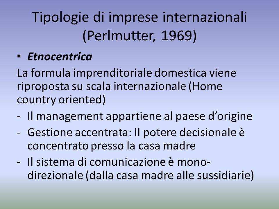 Tipologie di imprese internazionali (Perlmutter, 1969) Etnocentrica La formula imprenditoriale domestica viene riproposta su scala internazionale (Hom