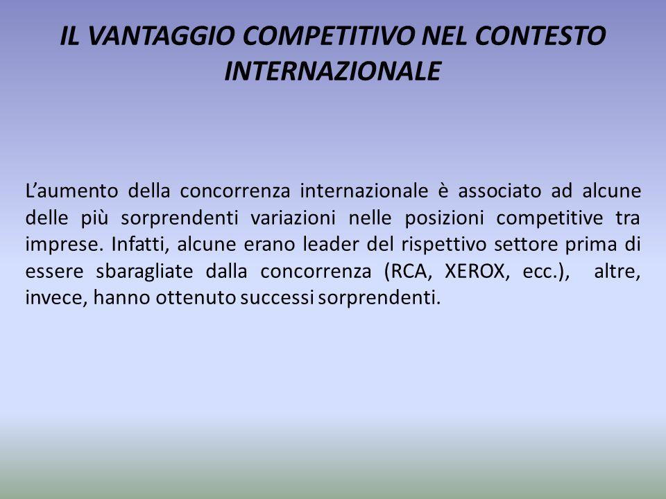 IL VANTAGGIO COMPETITIVO NEL CONTESTO INTERNAZIONALE L'aumento della concorrenza internazionale è associato ad alcune delle più sorprendenti variazion