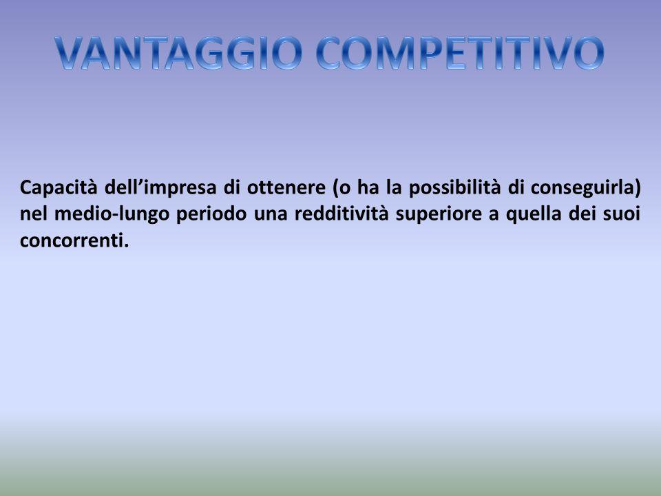 Capacità dell'impresa di ottenere (o ha la possibilità di conseguirla) nel medio-lungo periodo una redditività superiore a quella dei suoi concorrenti