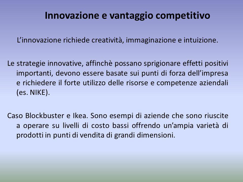 Innovazione e vantaggio competitivo L'innovazione richiede creatività, immaginazione e intuizione. Le strategie innovative, affinchè possano sprigiona