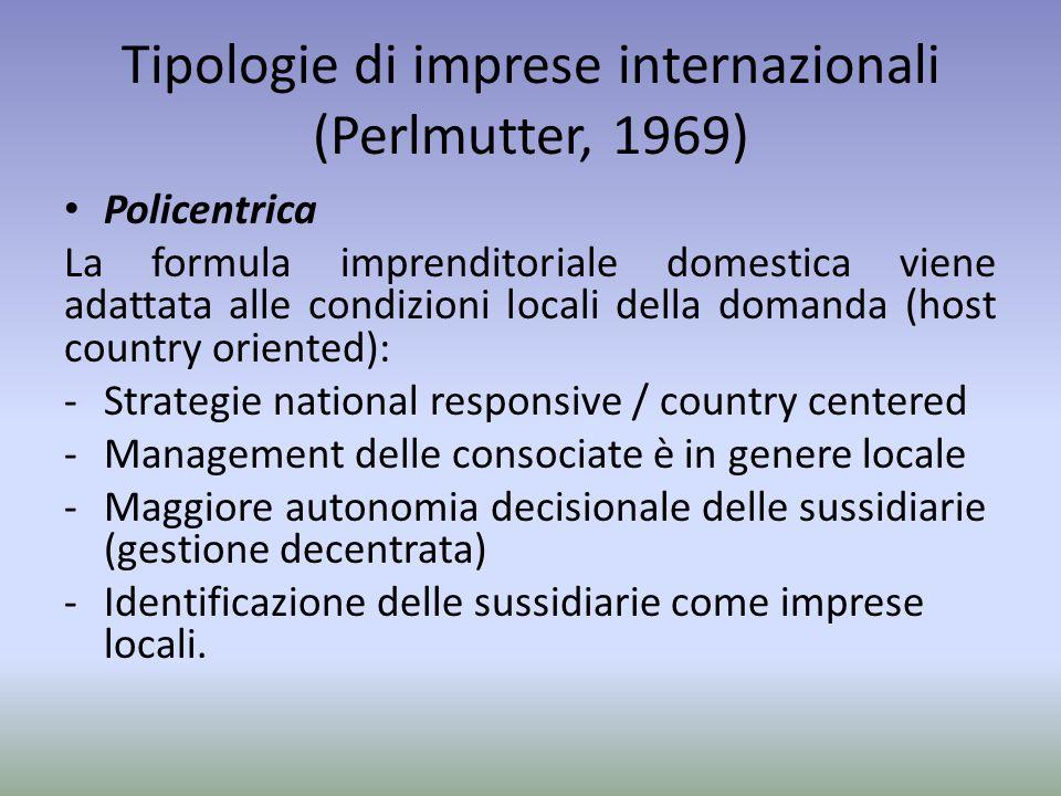 Tipologie di imprese internazionali (Perlmutter, 1969) Policentrica La formula imprenditoriale domestica viene adattata alle condizioni locali della d