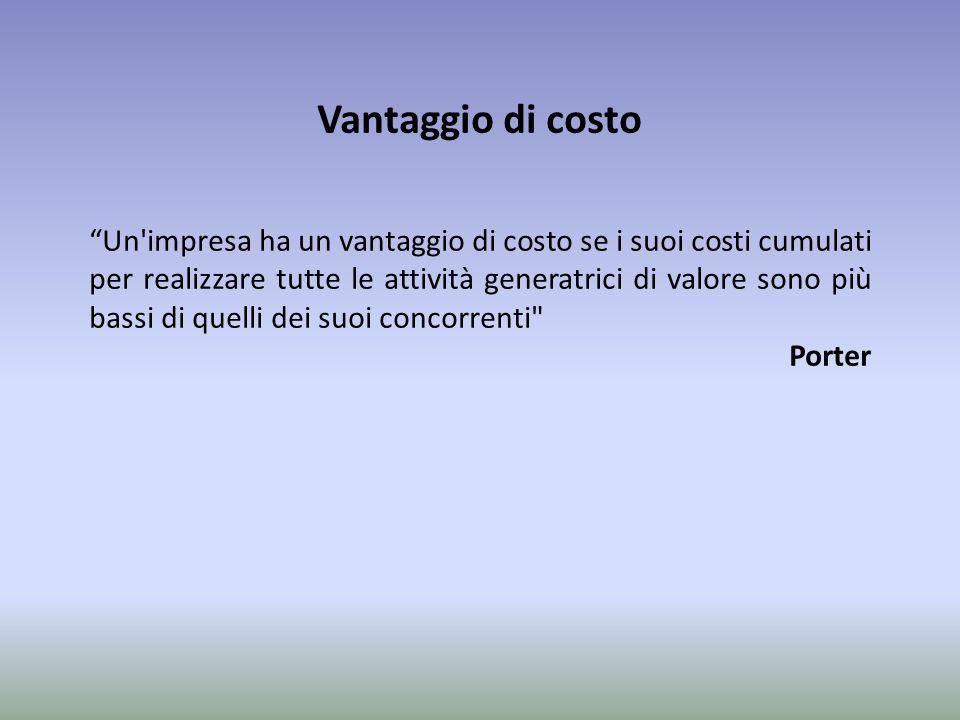 """Vantaggio di costo """"Un'impresa ha un vantaggio di costo se i suoi costi cumulati per realizzare tutte le attività generatrici di valore sono più bassi"""