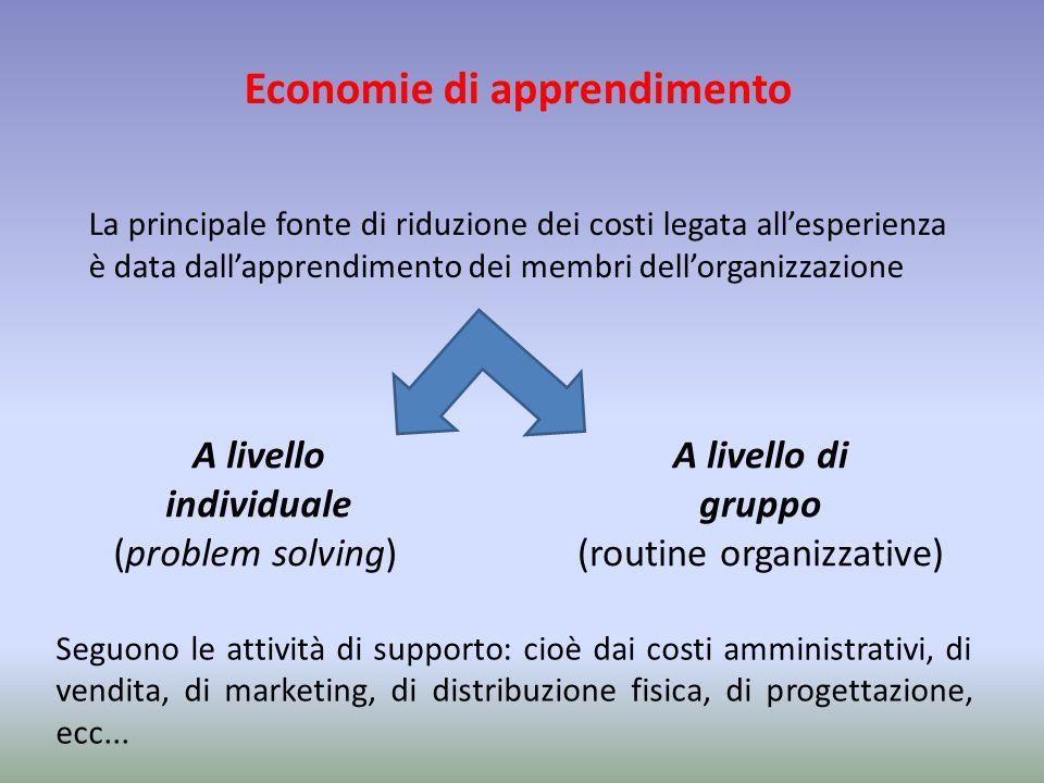 Economie di apprendimento La principale fonte di riduzione dei costi legata all'esperienza è data dall'apprendimento dei membri dell'organizzazione A