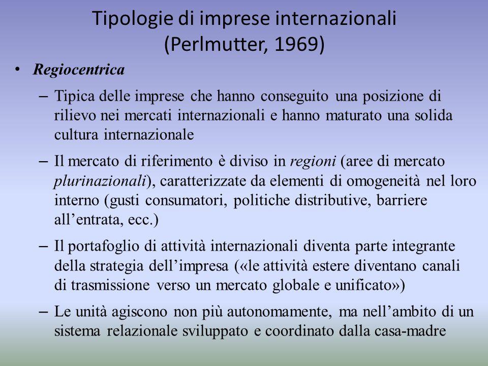 Tipologie di imprese internazionali (Perlmutter, 1969) Geocentrica La formula imprenditoriale e la cultura non si identificano con nessun modello nazionale (world oriented): - Elevata interdipendenza e comunicazione tra le consociate.