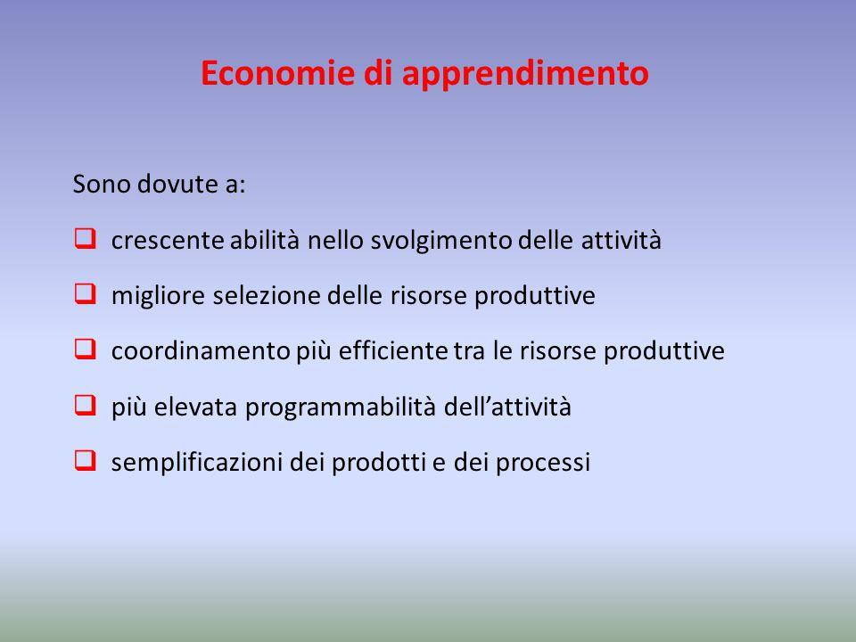 Economie di apprendimento Sono dovute a:  crescente abilità nello svolgimento delle attività  migliore selezione delle risorse produttive  coordina