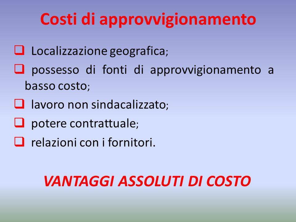 Costi di approvvigionamento  Localizzazione geografica ;  possesso di fonti di approvvigionamento a basso costo ;  lavoro non sindacalizzato ;  po