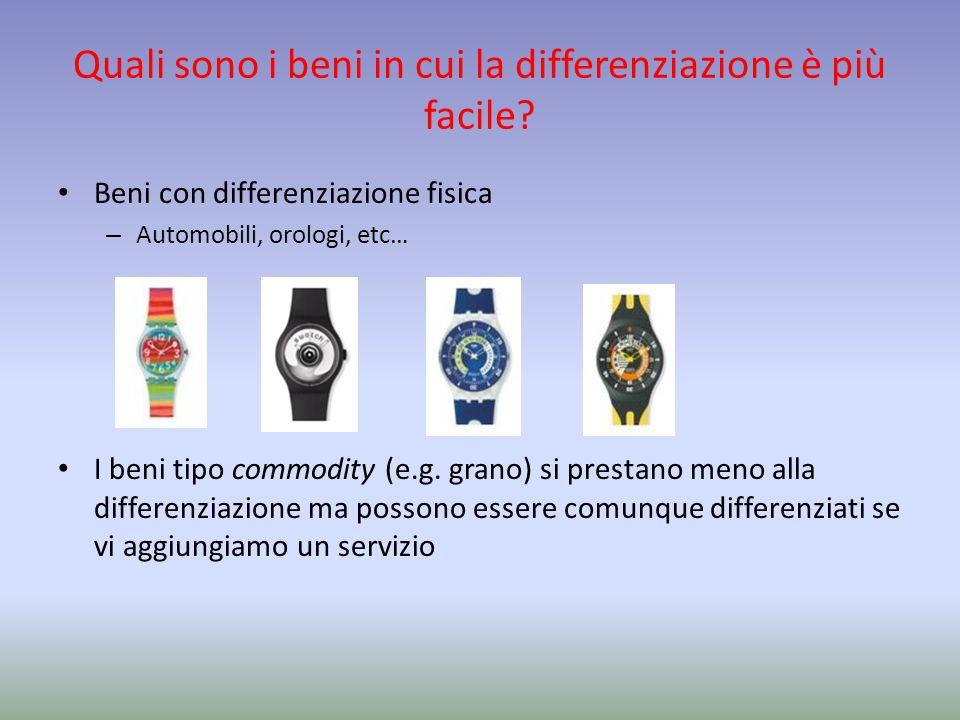 Quali sono i beni in cui la differenziazione è più facile? Beni con differenziazione fisica – Automobili, orologi, etc… I beni tipo commodity (e.g. gr