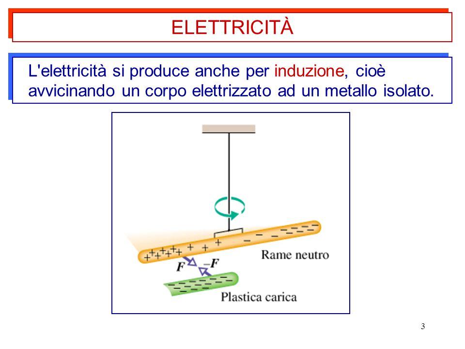 3 L'elettricità si produce anche per induzione, cioè avvicinando un corpo elettrizzato ad un metallo isolato.