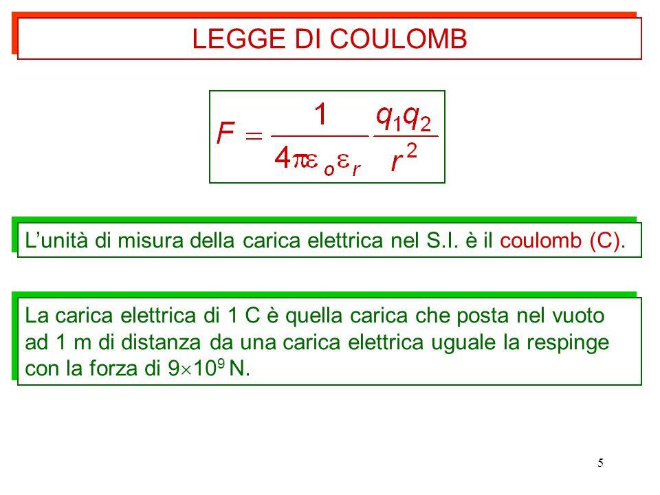 5 La carica elettrica di 1 C è quella carica che posta nel vuoto ad 1 m di distanza da una carica elettrica uguale la respinge con la forza di 9  10