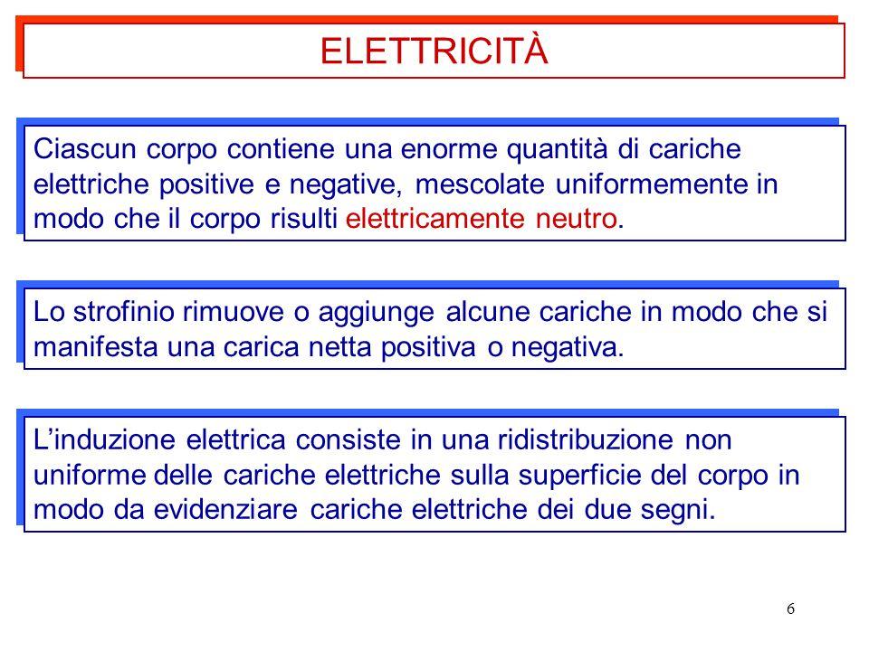 6 Ciascun corpo contiene una enorme quantità di cariche elettriche positive e negative, mescolate uniformemente in modo che il corpo risulti elettrica