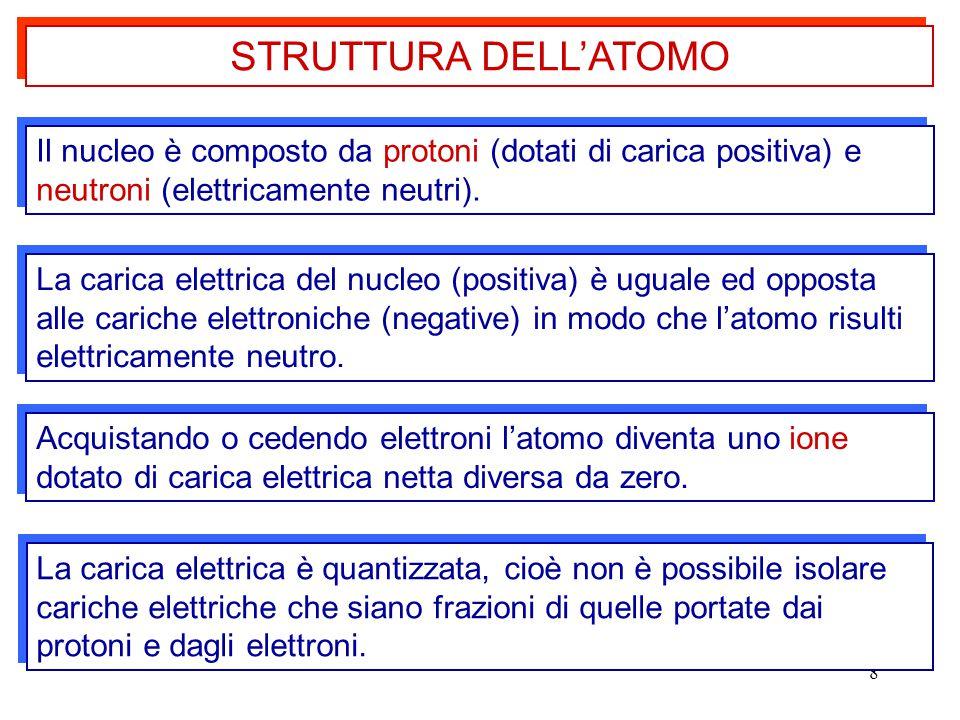 8 Il nucleo è composto da protoni (dotati di carica positiva) e neutroni (elettricamente neutri). La carica elettrica del nucleo (positiva) è uguale e