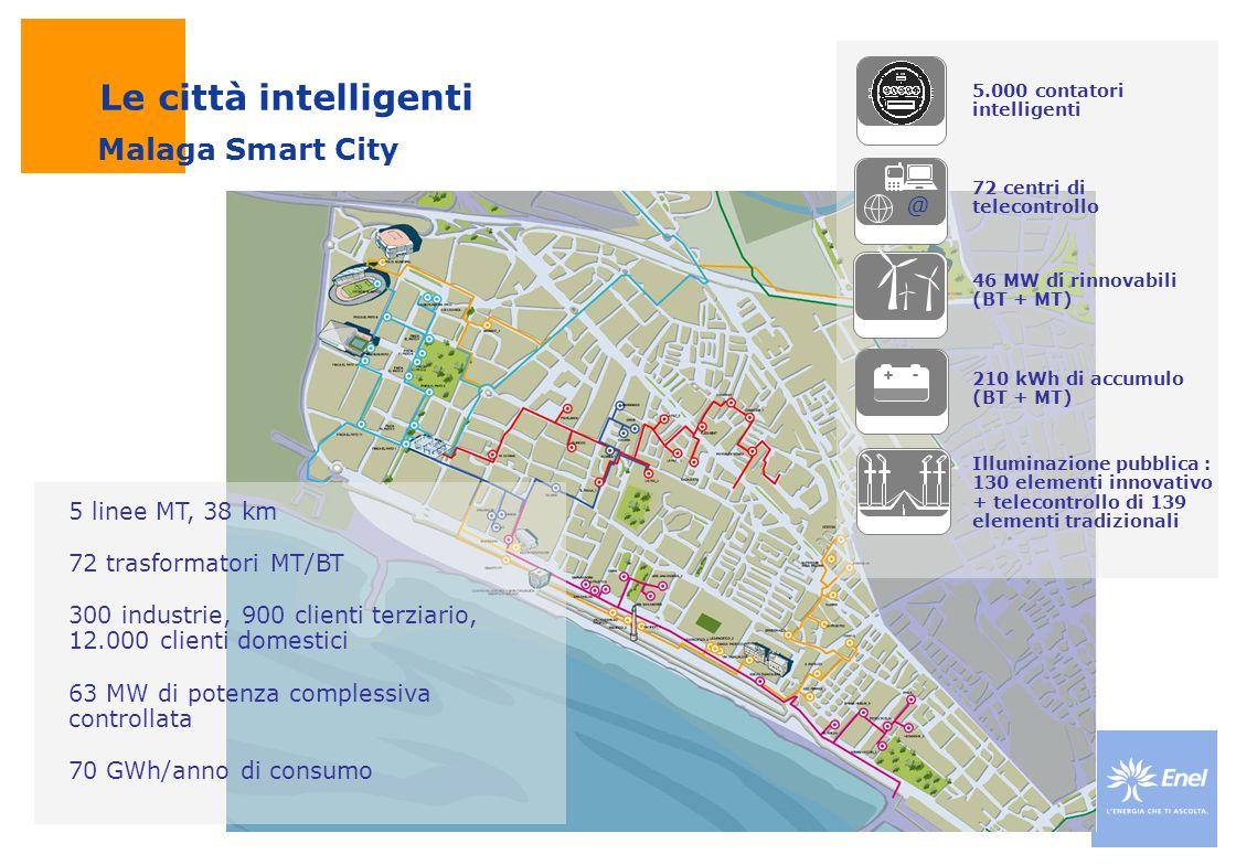 Le città intelligenti Malaga Smart City 5 linee MT, 38 km 72 trasformatori MT/BT 300 industrie, 900 clienti terziario, 12.000 clienti domestici 63 MW di potenza complessiva controllata 70 GWh/anno di consumo º @ Illuminazione pubblica : 130 elementi innovativo + telecontrollo di 139 elementi tradizionali 210 kWh di accumulo (BT + MT) 46 MW di rinnovabili (BT + MT) 72 centri di telecontrollo 5.000 contatori intelligenti