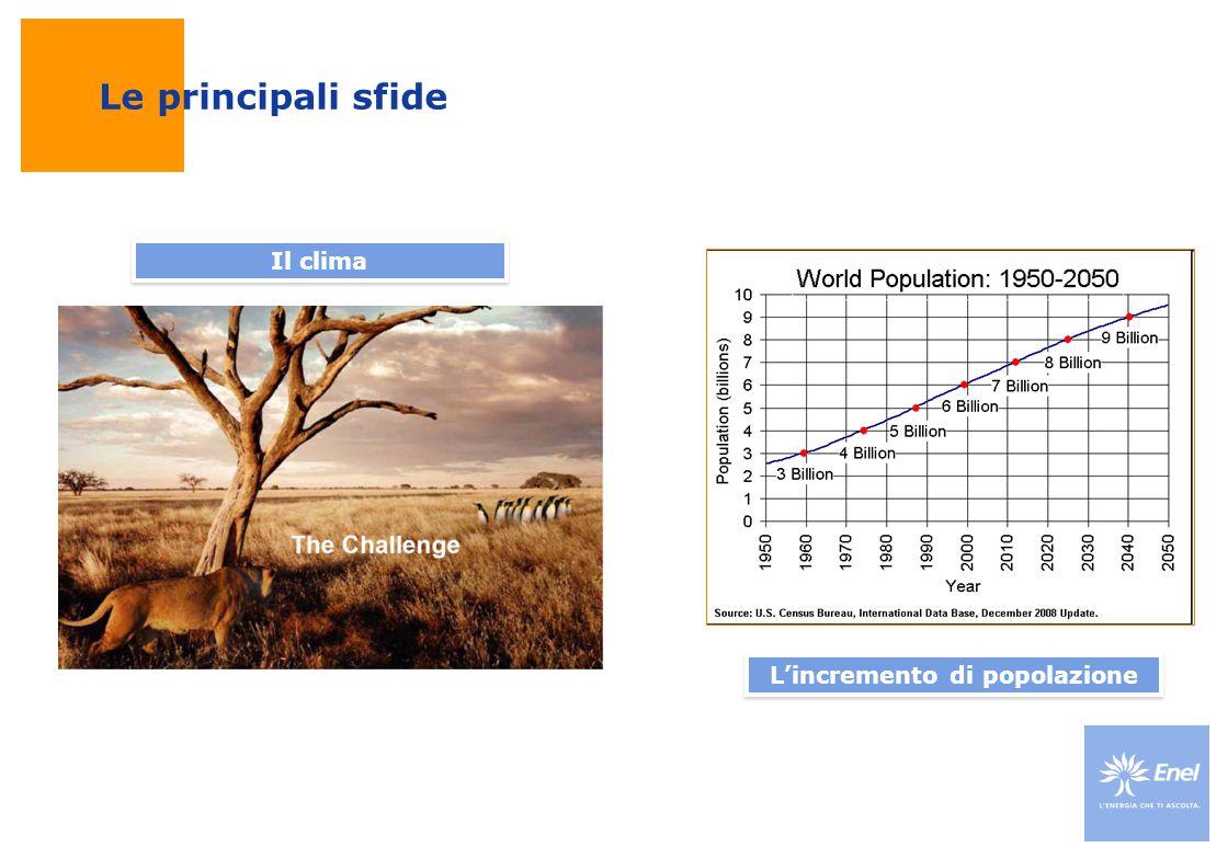 Le principali sfide Il clima L'incremento di popolazione