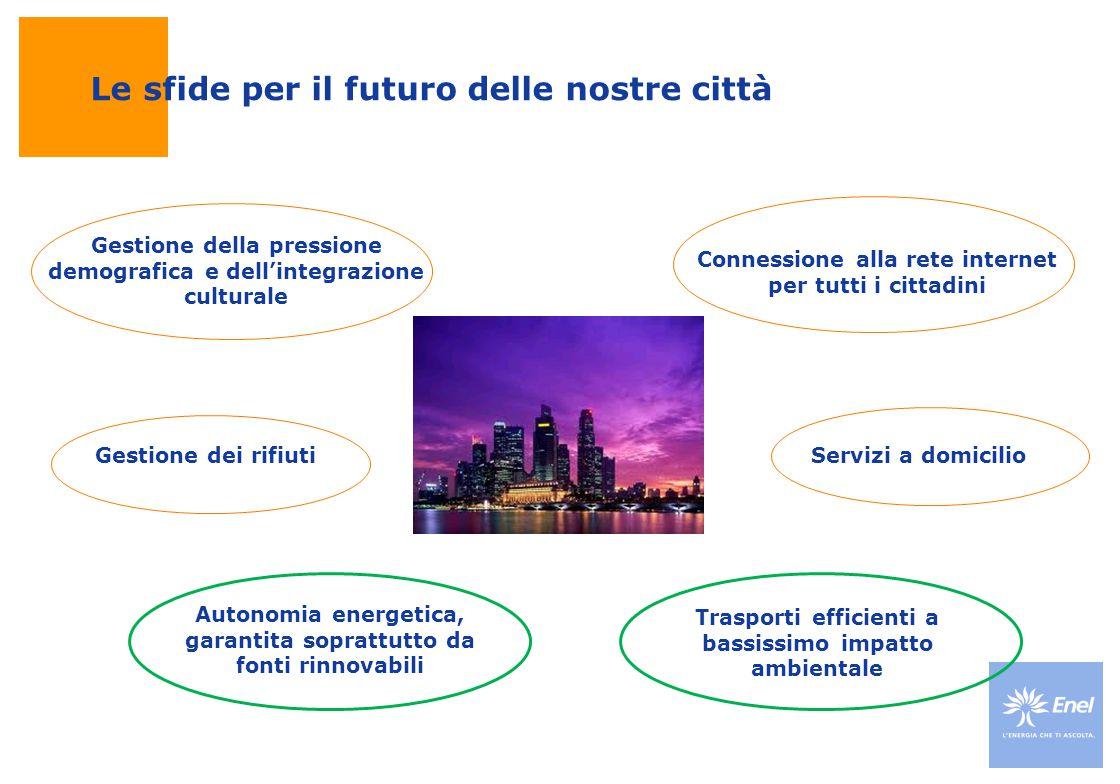 Le sfide per il futuro delle nostre città Gestione della pressione demografica e dell'integrazione culturale Gestione dei rifiuti Trasporti efficienti a bassissimo impatto ambientale Autonomia energetica, garantita soprattutto da fonti rinnovabili Servizi a domicilio Connessione alla rete internet per tutti i cittadini