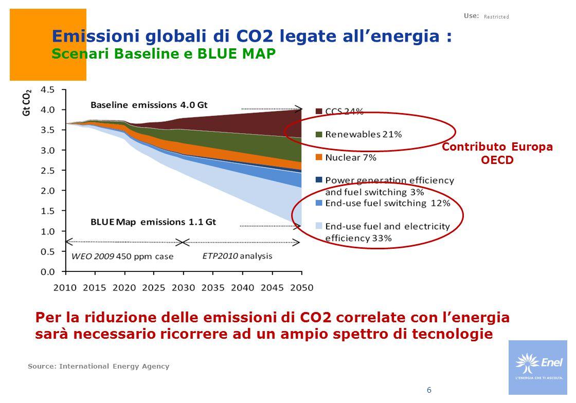 Use: Restricted 6 Emissioni globali di CO2 legate all'energia : Scenari Baseline e BLUE MAP Source: International Energy Agency Per la riduzione delle emissioni di CO2 correlate con l'energia sarà necessario ricorrere ad un ampio spettro di tecnologie Contributo Europa OECD