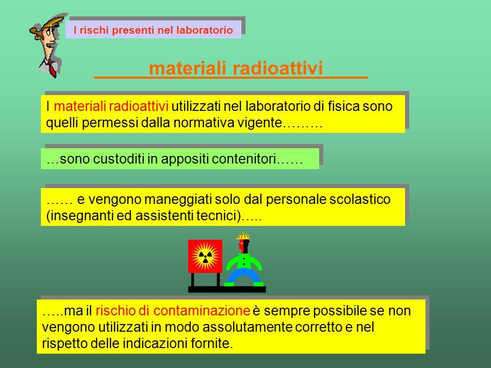 I materiali radioattivi utilizzati nel laboratorio di fisica sono quelli permessi dalla normativa vigente……… …..ma il rischio di contaminazione è semp