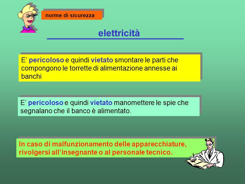 elettricità In caso di malfunzionamento delle apparecchiature, rivolgersi all'insegnante o al personale tecnico. norme di sicurezza E' pericoloso e qu