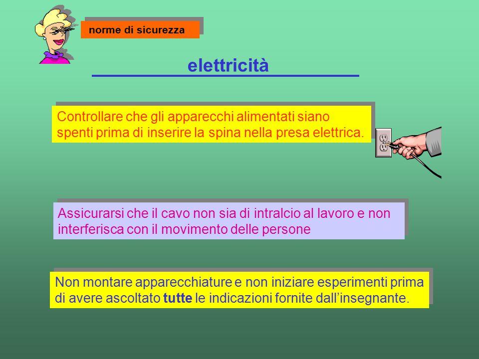 elettricità Assicurarsi che il cavo non sia di intralcio al lavoro e non interferisca con il movimento delle persone Non montare apparecchiature e non
