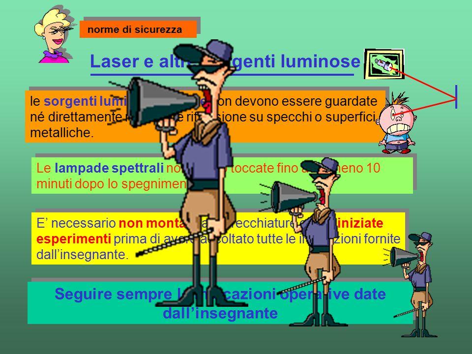 Laser e altre sorgenti luminose Le lampade spettrali non vanno toccate fino ad almeno 10 minuti dopo lo spegnimento. E' necessario non montare apparec