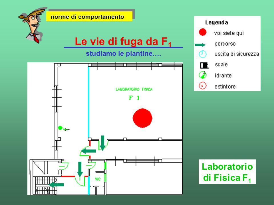 Le vie di fuga da F 1 norme di comportamento Laboratorio di Fisica F 1 studiamo le piantine….