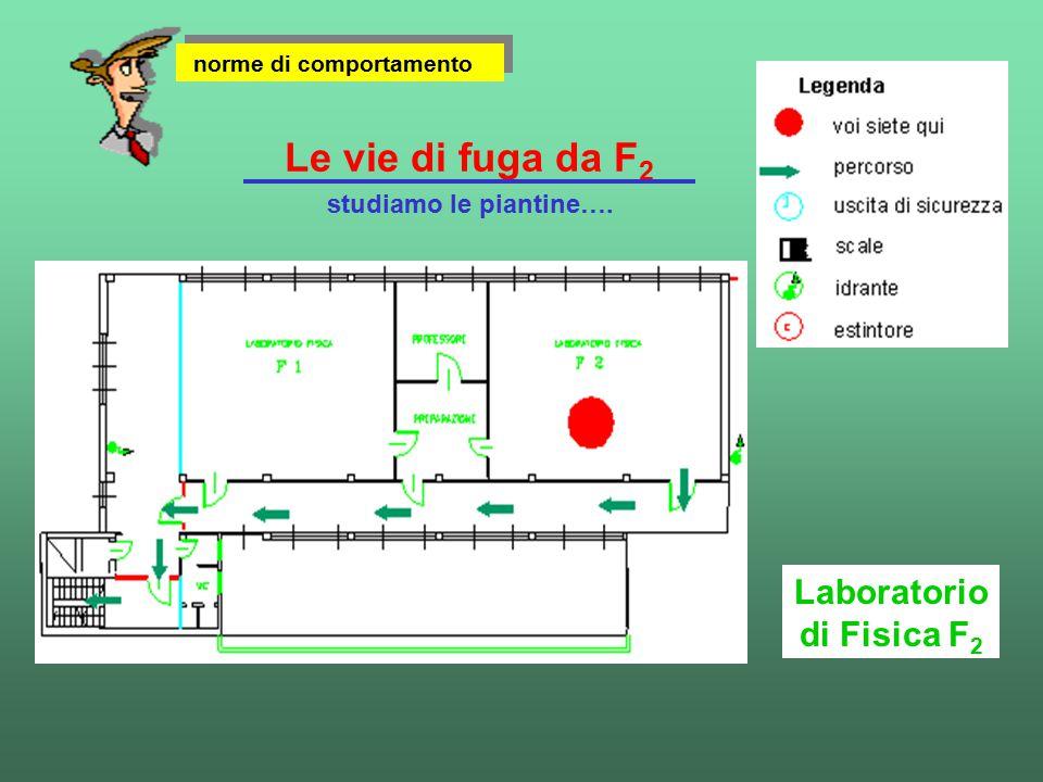 Le vie di fuga da F 2 norme di comportamento Laboratorio di Fisica F 2 studiamo le piantine….