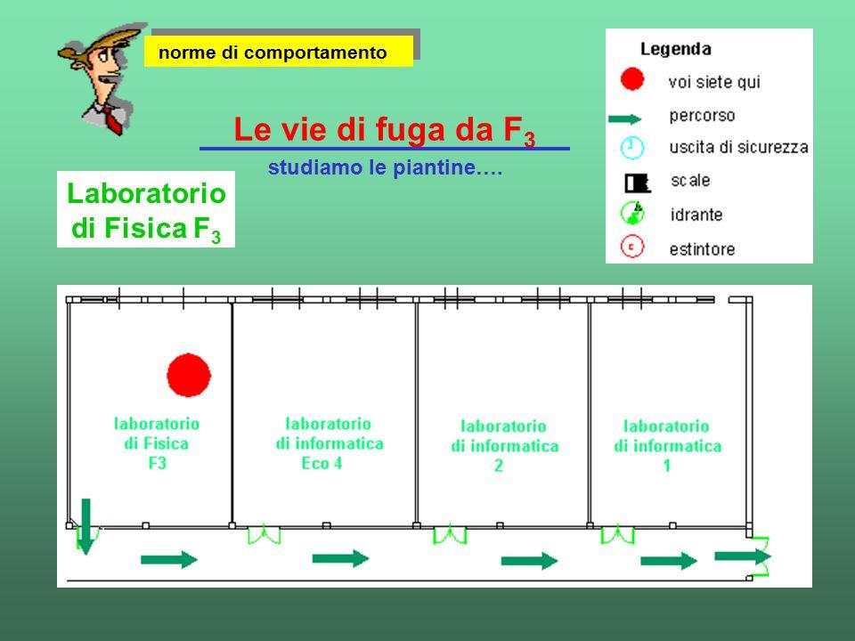 Le vie di fuga da F 3 norme di comportamento Laboratorio di Fisica F 3 studiamo le piantine….
