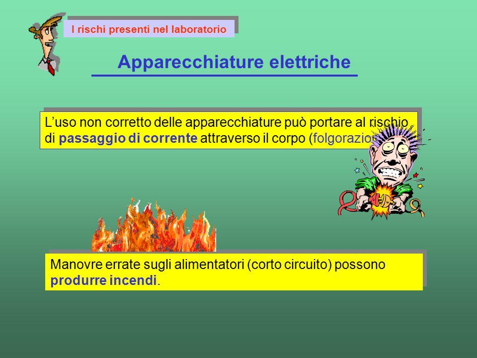 Apparecchiature elettriche L'uso non corretto delle apparecchiature può portare al rischio di passaggio di corrente attraverso il corpo (folgorazione)