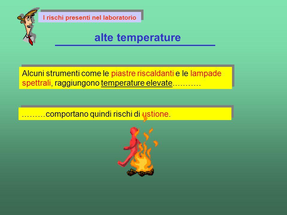 Alcuni strumenti come le piastre riscaldanti e le lampade spettrali, raggiungono temperature elevate.………. alte temperature I rischi presenti nel labor