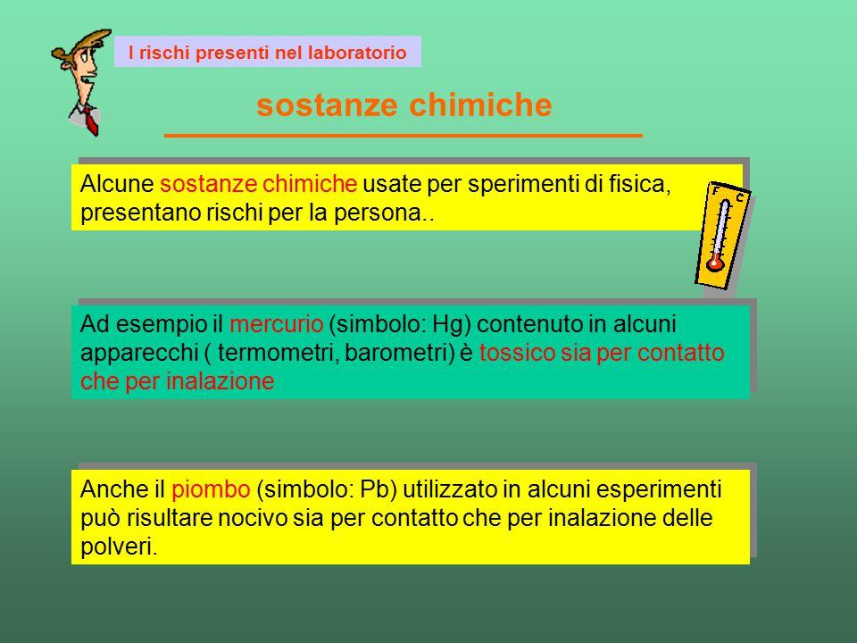 Alcune sostanze chimiche usate per sperimenti di fisica, presentano rischi per la persona.. Anche il piombo (simbolo: Pb) utilizzato in alcuni esperim
