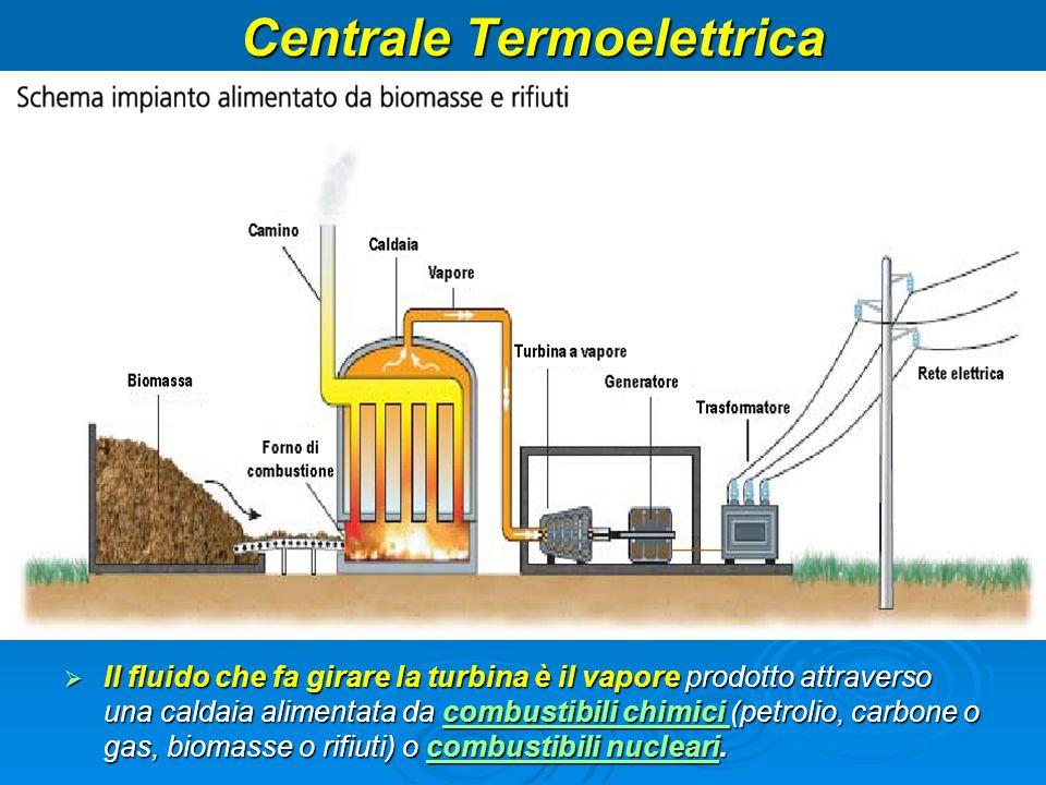 Centrale Termoelettrica  Il fluido che fa girare la turbina è il vapore prodotto attraverso una caldaia alimentata da combustibili chimici (petrolio,