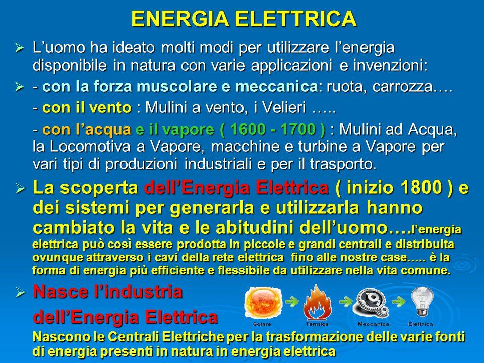 ENERGIA ELETTRICA  L'uomo ha ideato molti modi per utilizzare l'energia disponibile in natura con varie applicazioni e invenzioni:  - con la forza m