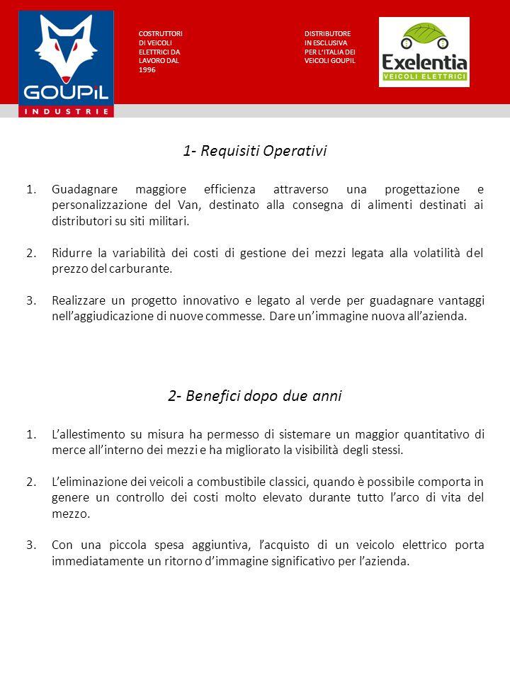 COSTRUTTORI DI VEICOLI ELETTRICI DA LAVORO DAL 1996 DISTRIBUTORE IN ESCLUSIVA PER L'ITALIA DEI VEICOLI GOUPIL 1- Requisiti Operativi 1.Guadagnare magg