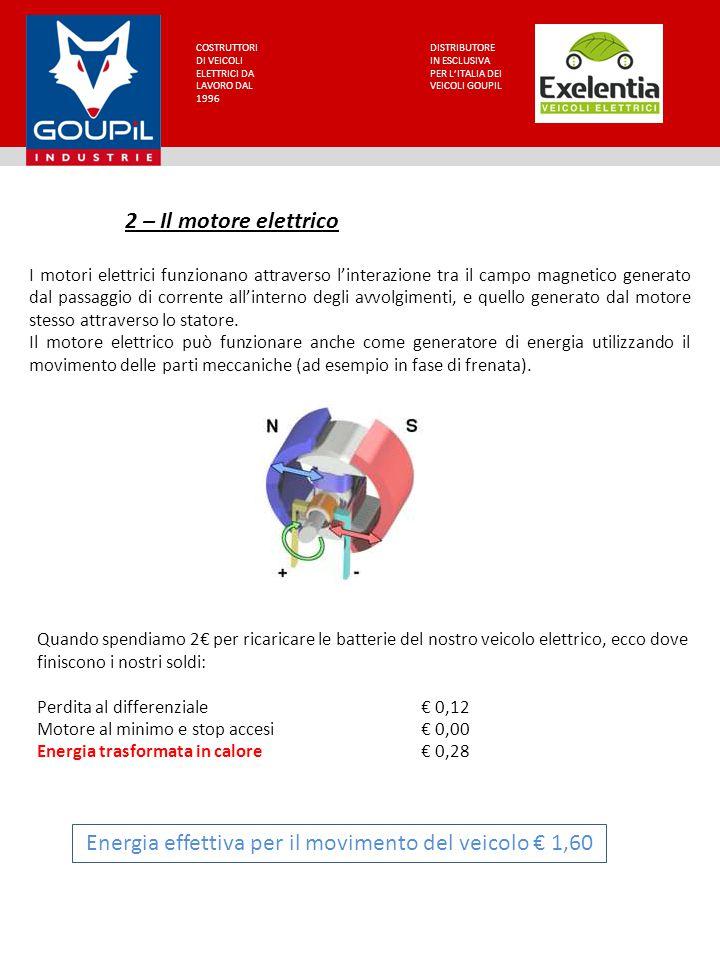 COSTRUTTORI DI VEICOLI ELETTRICI DA LAVORO DAL 1996 DISTRIBUTORE IN ESCLUSIVA PER L'ITALIA DEI VEICOLI GOUPIL L' 80% dell'energia fornita è utilizzata per muovere le ruote.