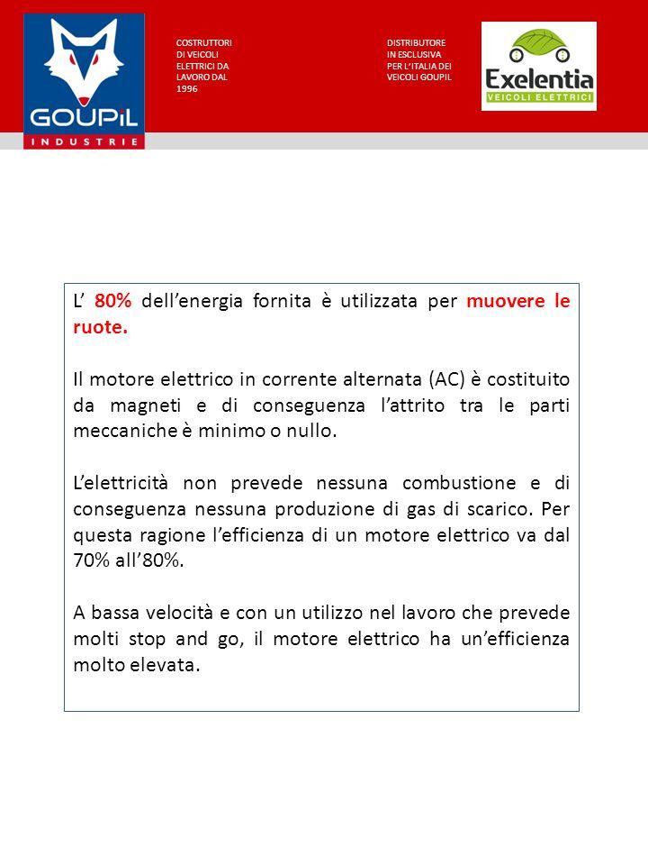 COSTRUTTORI DI VEICOLI ELETTRICI DA LAVORO DAL 1996 DISTRIBUTORE IN ESCLUSIVA PER L'ITALIA DEI VEICOLI GOUPIL L' 80% dell'energia fornita è utilizzata