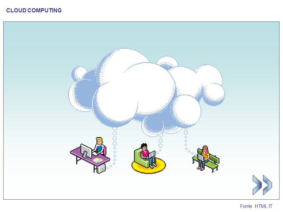 Fonte HTML.IT CLOUD COMPUTING