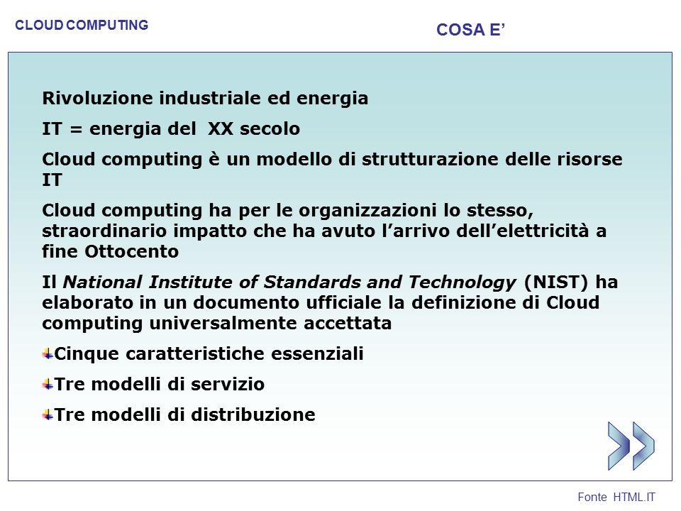 Fonte HTML.IT CLOUD COMPUTING COSA E' Rivoluzione industriale ed energia IT = energia del XX secolo Cloud computing è un modello di strutturazione del