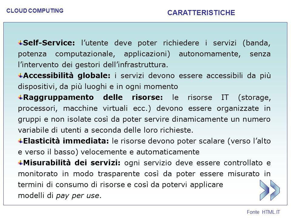 Fonte HTML.IT CLOUD COMPUTING Self-Service: l'utente deve poter richiedere i servizi (banda, potenza computazionale, applicazioni) autonomamente, senz