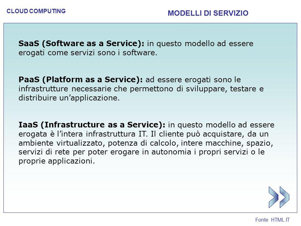 Fonte HTML.IT CLOUD COMPUTING MODELLI DI SERVIZIO SaaS (Software as a Service): in questo modello ad essere erogati come servizi sono i software. PaaS
