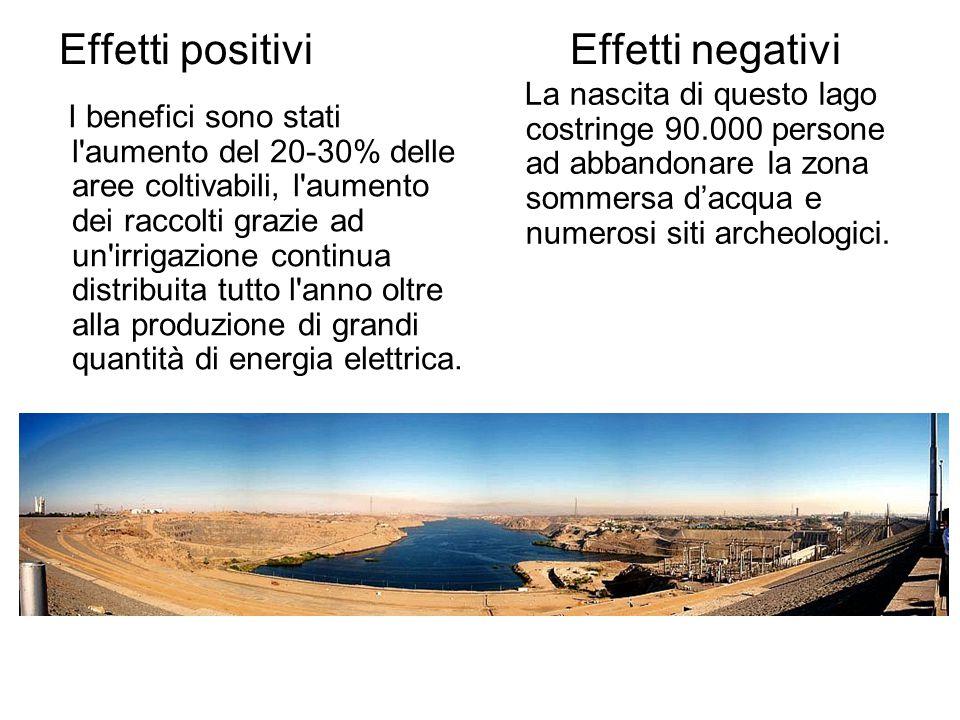Effetti positivi Effetti negativi I benefici sono stati l'aumento del 20-30% delle aree coltivabili, l'aumento dei raccolti grazie ad un'irrigazione c