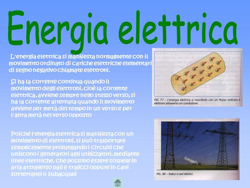 L'energia elettrica si manifesta normalmente con il movimento ordinato di cariche elettriche elementari di segno negativo chiamate elettroni. Si ha la